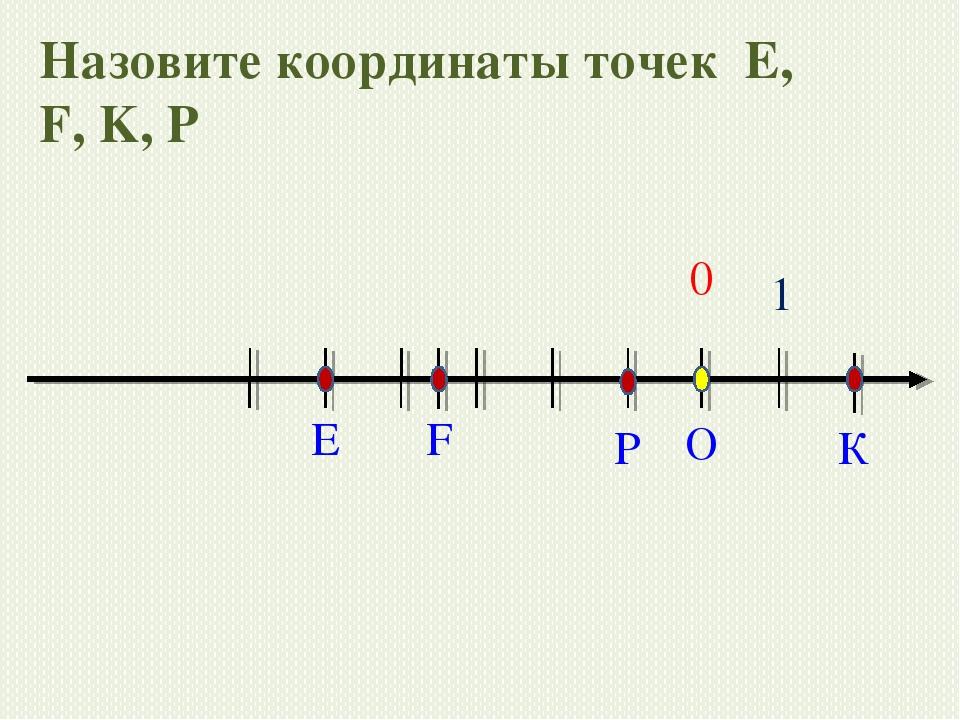 Назовите координаты точек Е, F, K, P