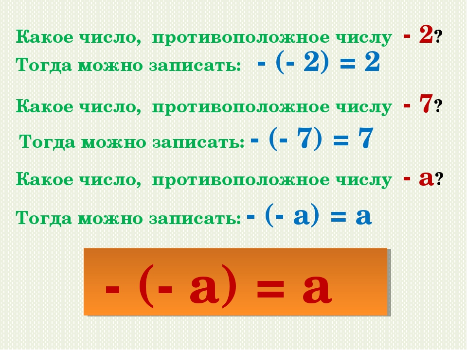 Тогда можно записать: - (- 2) = 2 Какое число, противоположное числу - 2? Как...