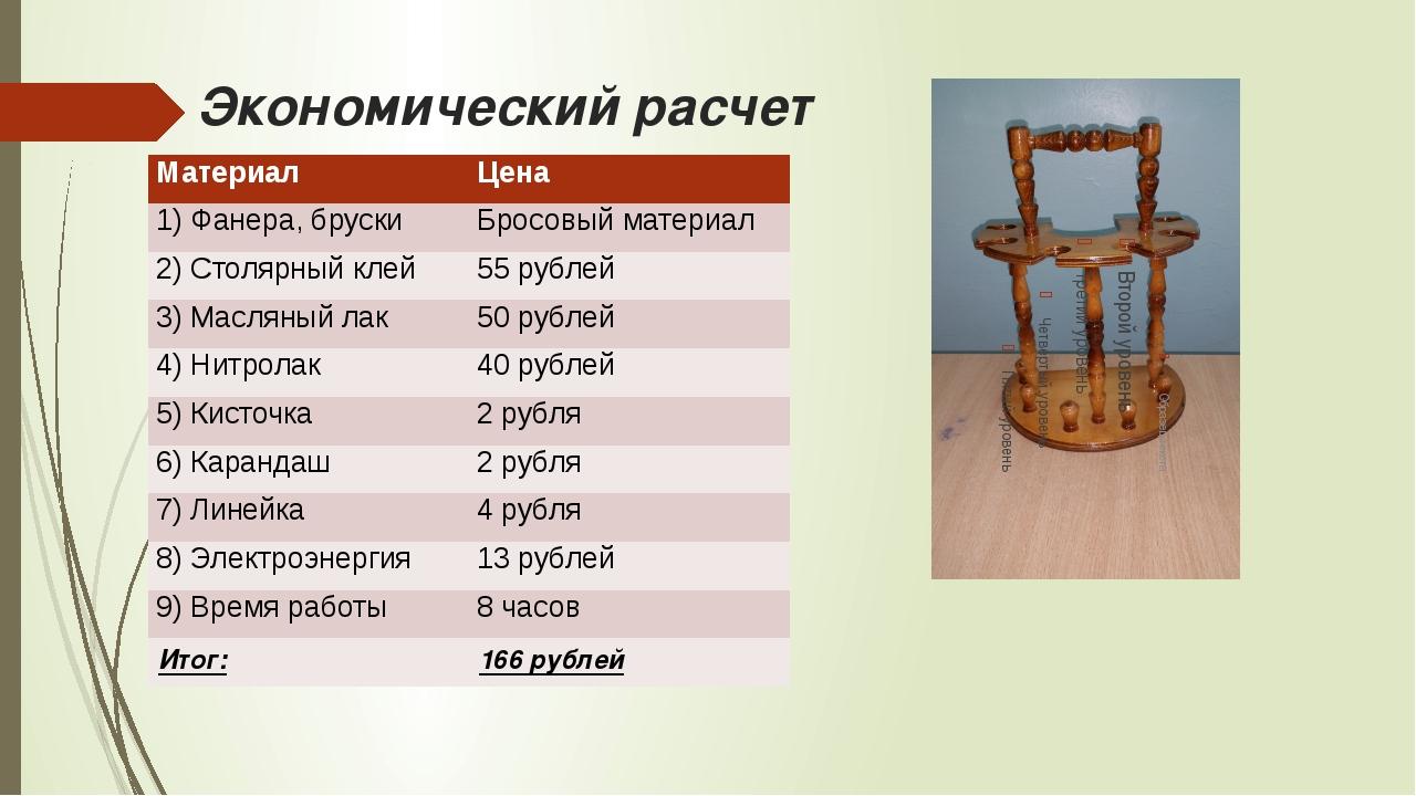 Экономический расчет Материал Цена 1) Фанера, бруски Бросовый материал 2)Стол...