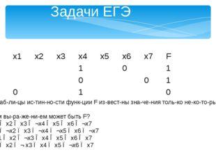 Для таблицы истинности функции F известны значения только некото