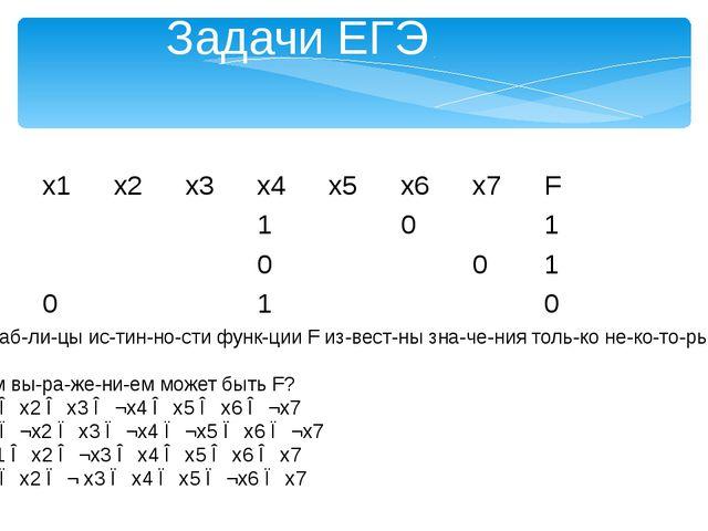 Для таблицы истинности функции F известны значения только некото...