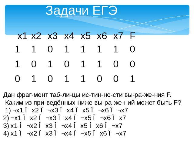 Задачи ЕГЭ Дан фрагмент таблицы истинности выражения F. Каким из пр...