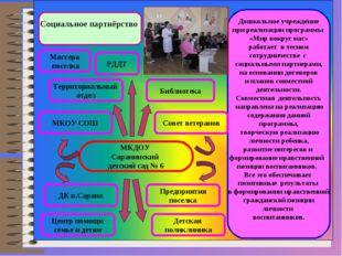 Социальное партнёрство Дошкольное учреждение при реализации программы «Мир во