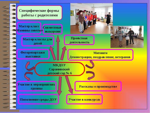 Специфические формы работы с родителями Проектная деятельность МКДОУ Саранинс...