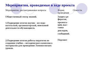 Мероприятия, проводимые в ходе проекта Customer - null