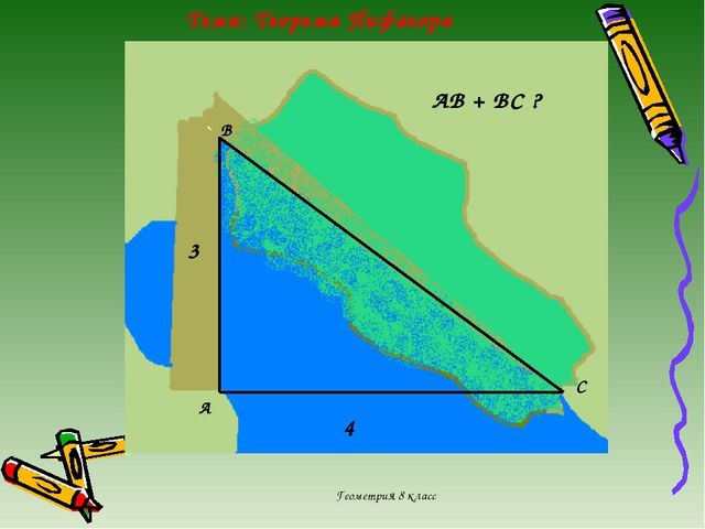 Геометрия 8 класс 3 4 А В С АВ + ВС ? Тема: Теорема Пифагора Геометрия 8 класс