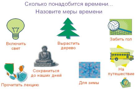 http://festival.1september.ru/articles/589438/img8.jpg