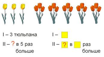 http://festival.1september.ru/articles/589438/img3.jpg
