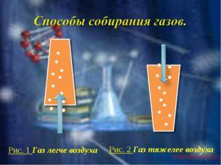 Рис. 1 Газ легче воздуха Рис. 2 Газ тяжелее воздуха
