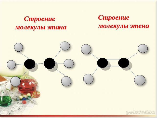 Строение молекулы этана Строение молекулы этена
