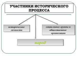 народ социальные группы и общественные организации исторические личности