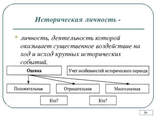 Историческая личность - личность, деятельность которой оказывает существенное...