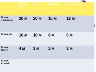 Мәжіліс залы Асхана Шеберхана Класс бөлмесі Бөлме ұзындығы 20 м 20 м 15 м 12