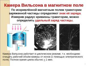 По искривлённой магнитным полем траектории заряженной частицы определяют зна