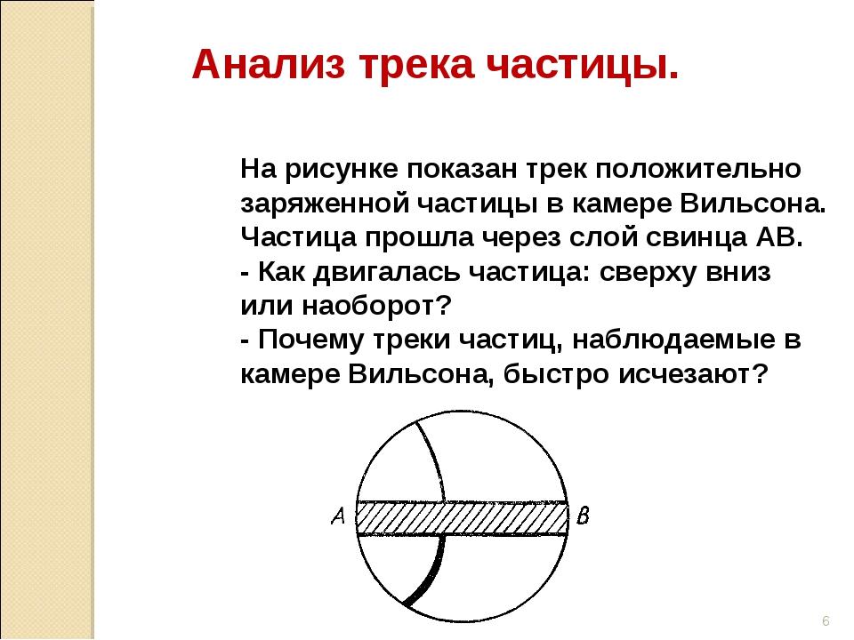 Рисунке показан трек частицы в камере вильсона