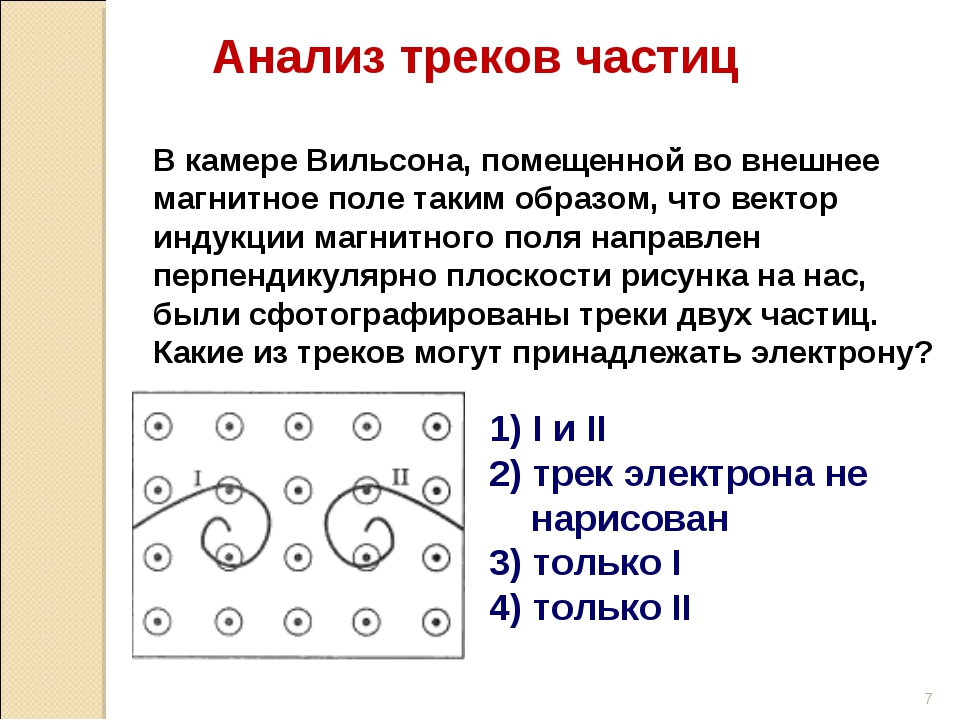 1) I и II 2) трек электрона не нарисован 3) только I 4) только II В камере Ви...