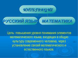 Цель: повышения уровня понимания элементов математического языка, входящих в