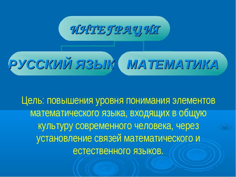 Цель: повышения уровня понимания элементов математического языка, входящих в...
