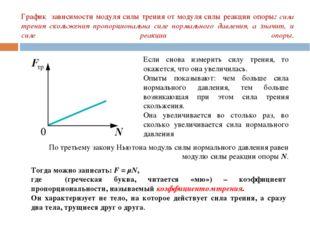 График зависимости модуля силы трения от модуля силы реакции опоры: сила трен