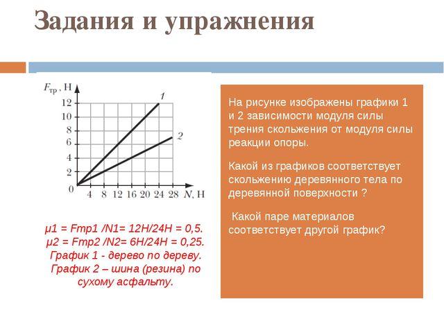 Задания и упражнения На рисунке изображены графики 1 и 2 зависимости модуля с...