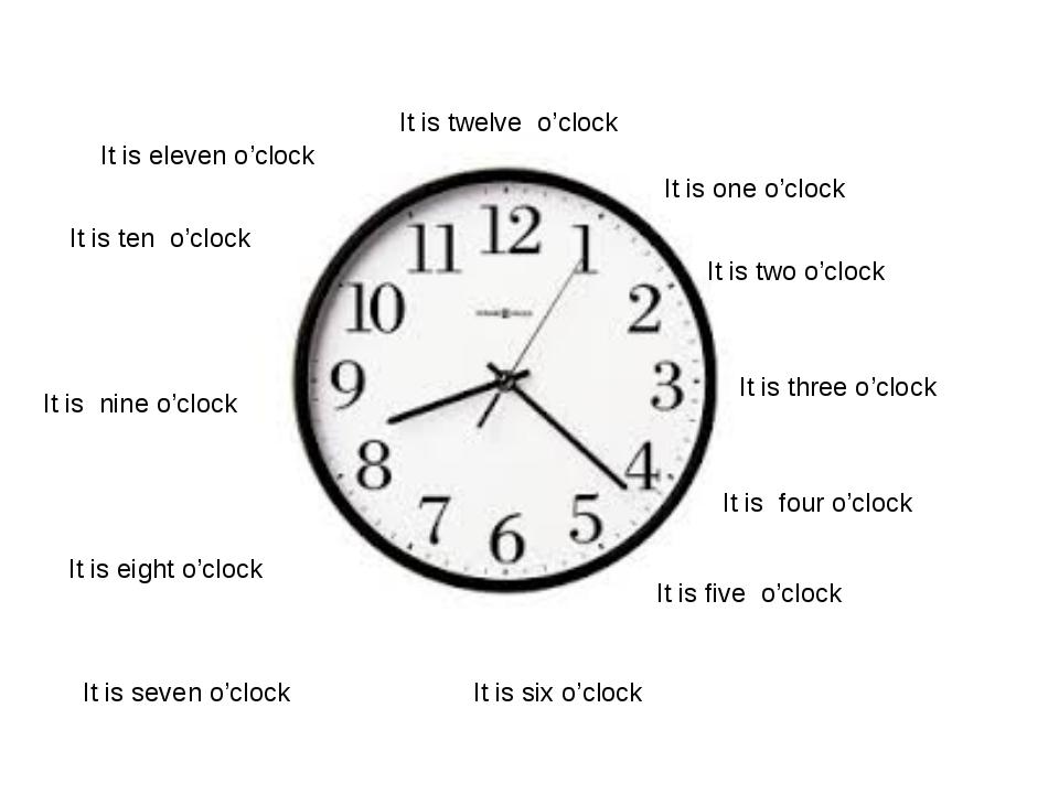 It is seven o'clock It is eight o'clock It is nine o'clock It is ten o'clock...
