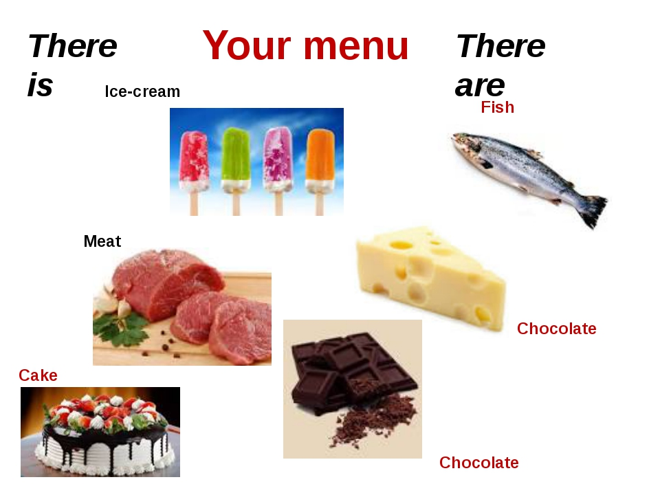 Your menu Ice-cream Meat Cake Chocolate Chocolate Fish There is There are
