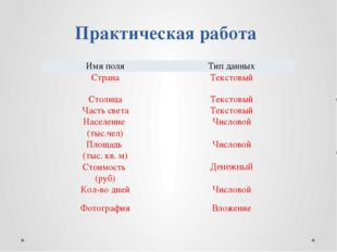 Практическая работа Имя поля Тип данных Страна Текстовый Столица Текстовый Ч