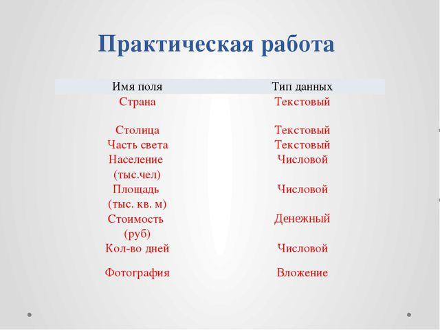 Практическая работа Имя поля Тип данных Страна Текстовый Столица Текстовый Ч...