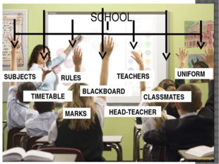 SCHOOL SUBJECTS RULES UNIFORM TIMETABLE TEACHERS CLASSMATES BLACKBOARD MARKS
