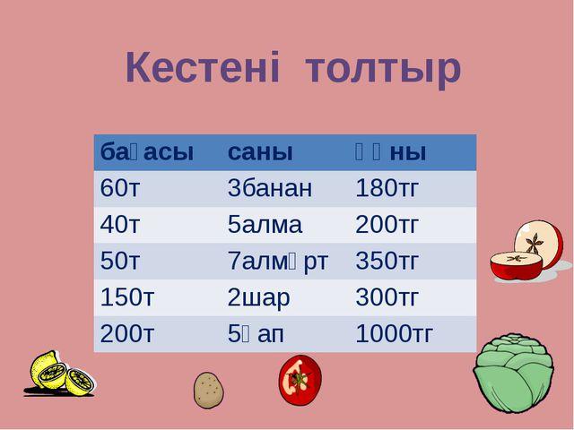 Кестені толтыр бағасы саны құны 60т 3банан 180тг 40т 5алма 200тг 50т 7алмұрт...