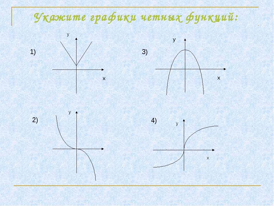 Укажите графики четных функций: 1) 2) 3) 4)