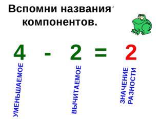 4 - 2 = 2 УМЕНЬШАЕМОЕ ВЫЧИТАЕМОЕ ЗНАЧЕНИЕ РАЗНОСТИ Вспомни названия компонент