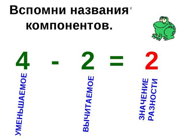 4 - 2 = 2 УМЕНЬШАЕМОЕ ВЫЧИТАЕМОЕ ЗНАЧЕНИЕ РАЗНОСТИ Вспомни названия компонент...