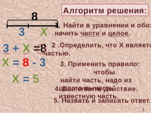8 3 Х 3 + Х =8 Х = 8 - 3 Х = 5 Алгоритм решения: Найти в уравнении и обоз- н