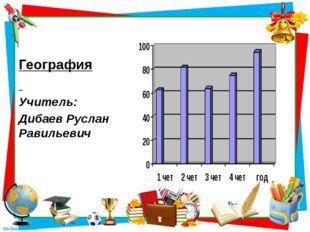 География Учитель: Дибаев Руслан Равильевич