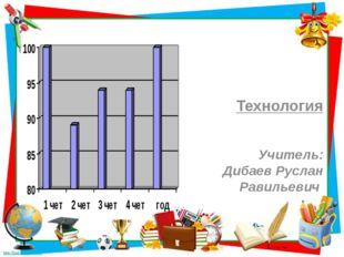 Технология Учитель: Дибаев Руслан Равильевич