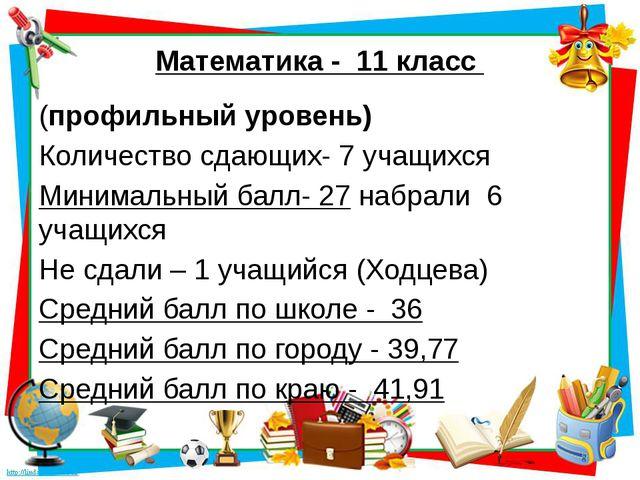 Математика - 11 класс (профильный уровень) Количество сдающих- 7 учащихся Мин...