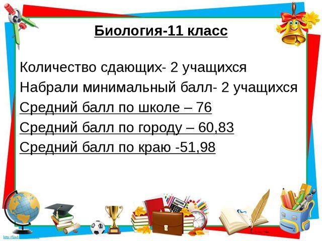 Биология-11 класс Количество сдающих- 2 учащихся Набрали минимальный балл- 2...