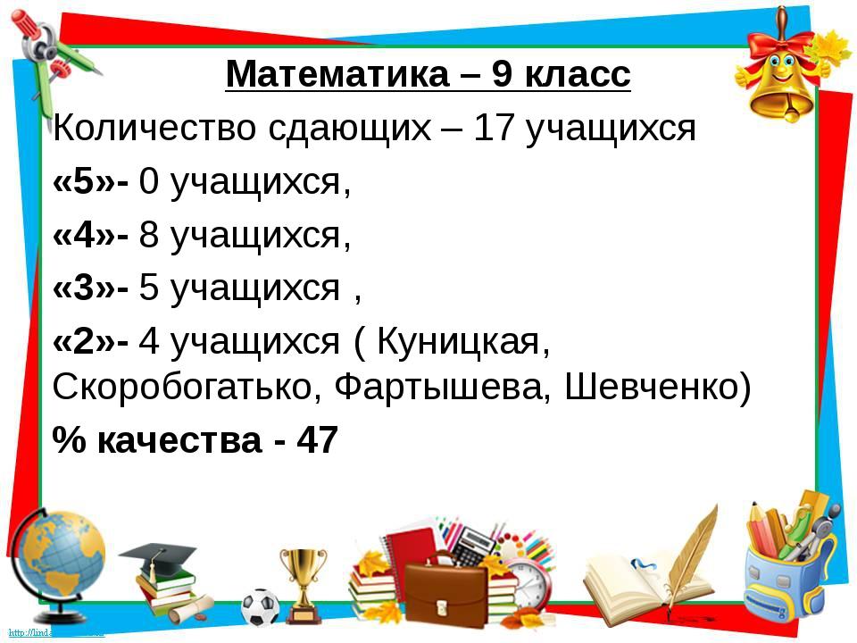 Математика – 9 класс Количество сдающих – 17 учащихся «5»- 0 учащихся, «4»- 8...