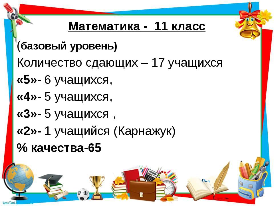 Математика - 11 класс (базовый уровень) Количество сдающих – 17 учащихся «5»-...
