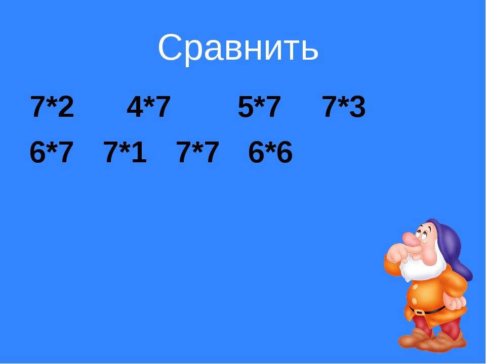 Сравнить 7*2 4*7 5*7 7*3 6*77*17*76*6
