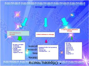 Ұлттық ойындар 2. Малға байланысты ойындар 3. Түрлі заттармен ойналатын ойын