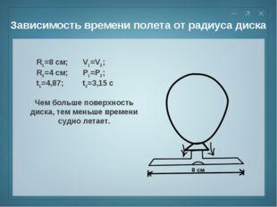 Зависимость времени полета от радиуса диска R1=8 см; V1=V2; R2=4 см; P1=P2; t