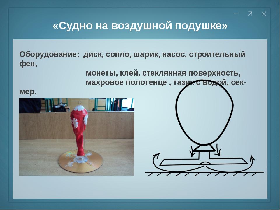 «Судно на воздушной подушке» Оборудование: диск, сопло, шарик, насос, строите...