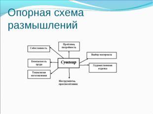 Опорная схема размышлений Инструменты, приспособления