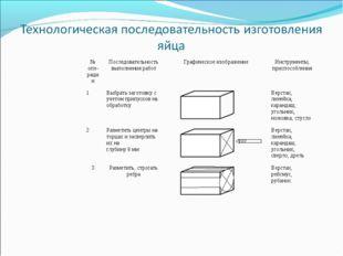 № опе-рацииПоследовательность выполнения работГрафическое изображениеИнстр
