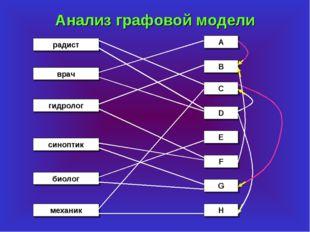 Анализ графовой модели биолог врач синоптик гидролог механик радист A B C D E