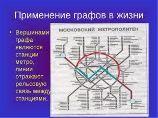 Применение графов в жизни Вершинами графа являются станции метро, линии отраж