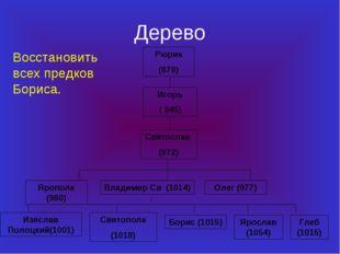Дерево Рюрик (879) Игорь ( 945) Святослав (972) Ярополк (980) Владимир Св (10