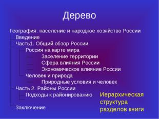 Дерево География: население и народное хозяйство России Введение Часть1. Об